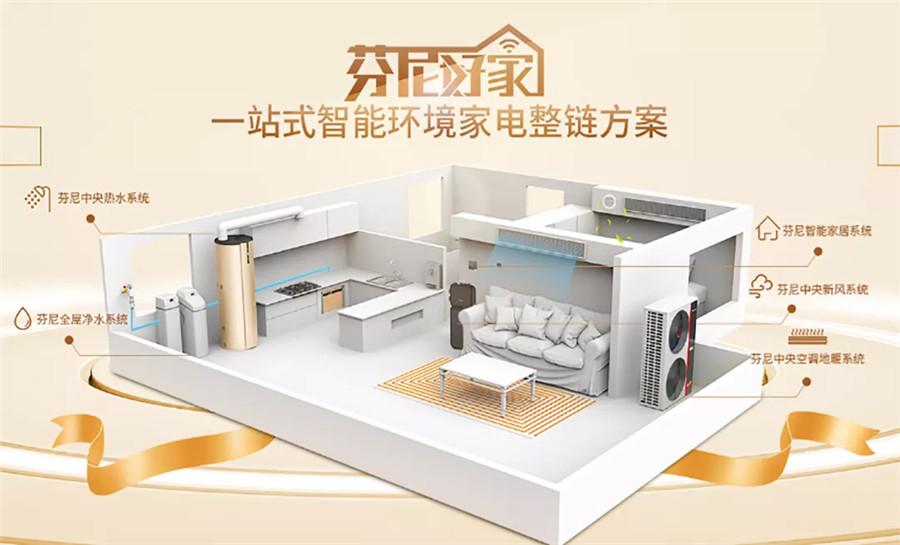 ysb288易胜博官网好家:开创居家环境电器高端定制新时代