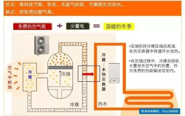 ysb288易胜博官网