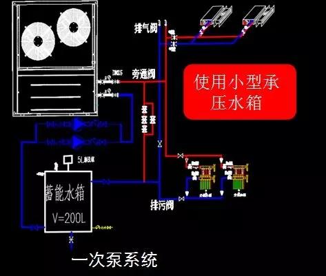什么是空气能热泵采暖的一次系统和二次系统?-空气能热泵厂家