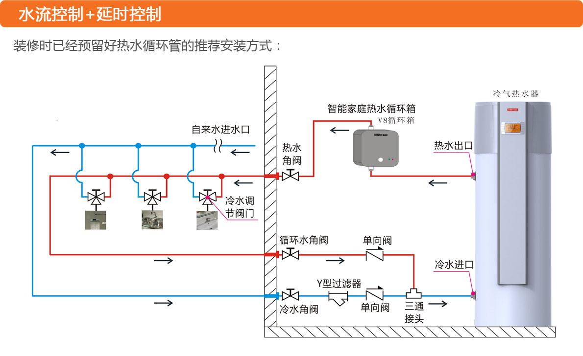 芬尼空气能热水器报价表_芬尼空气能热水器屏幕_芬尼空气能热水器怎么样